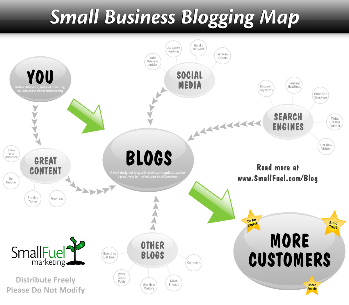 small-business-blogging-med.jpg